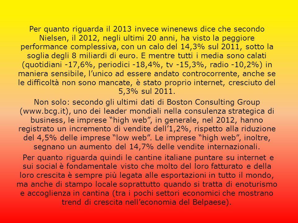 Per quanto riguarda il 2013 invece winenews dice che secondo Nielsen, il 2012, negli ultimi 20 anni, ha visto la peggiore performance complessiva, con un calo del 14,3% sul 2011, sotto la soglia degli 8 miliardi di euro.