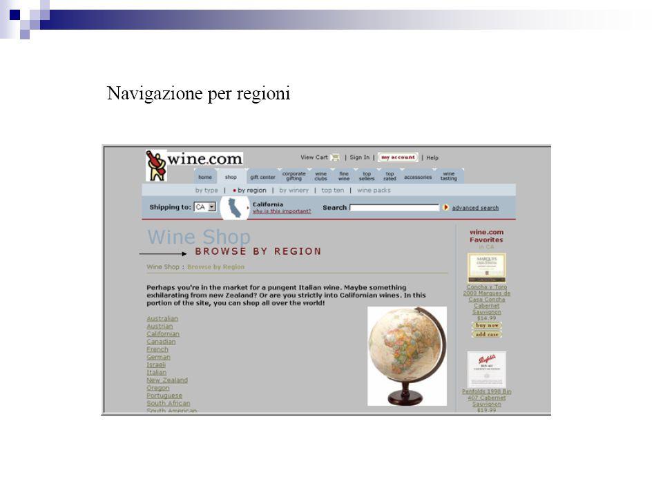 si puo' navigare per prezzo o valutazione dalla home page