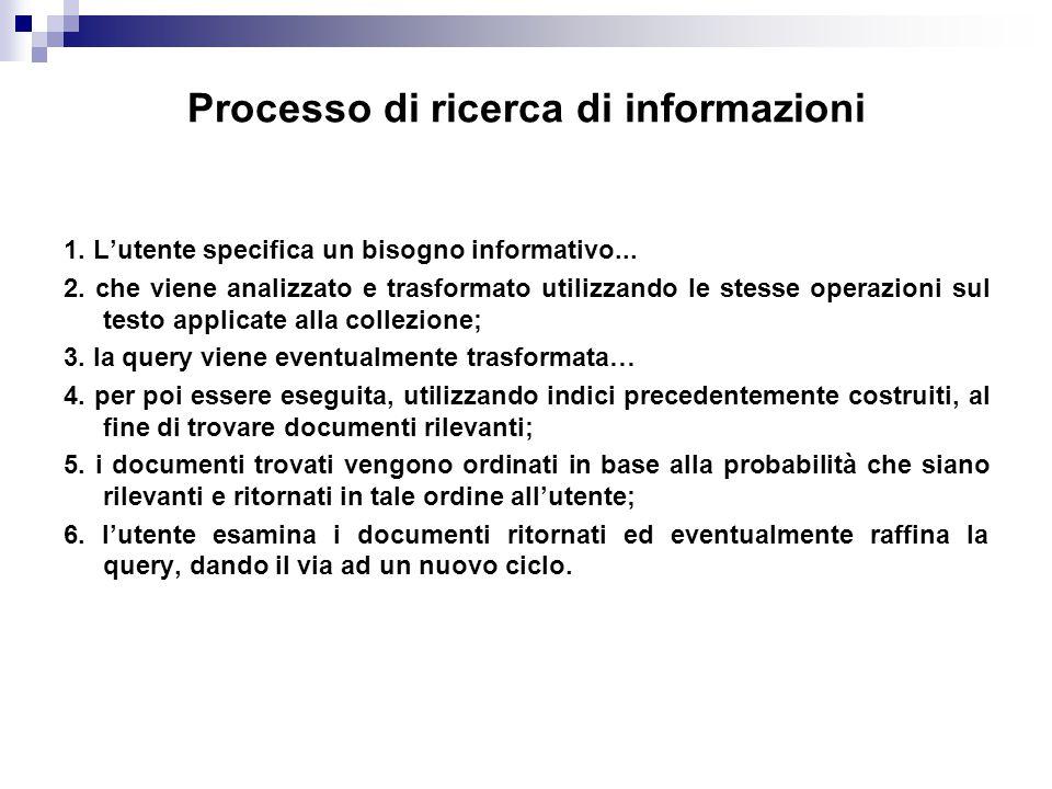 Processo di ricerca di informazioni