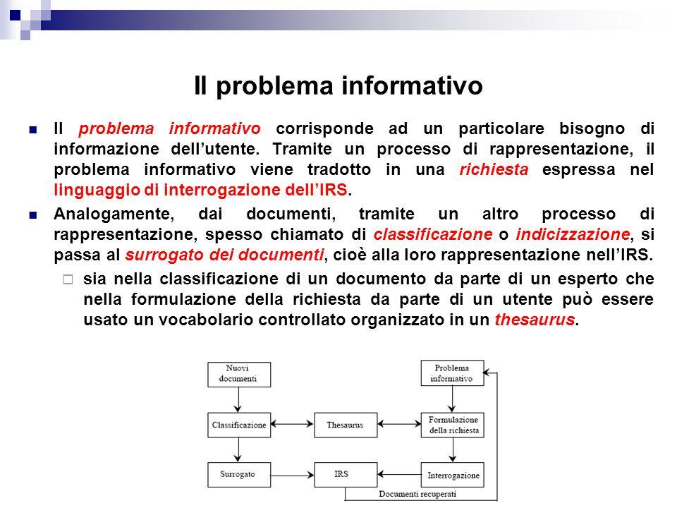 Il problema informativo