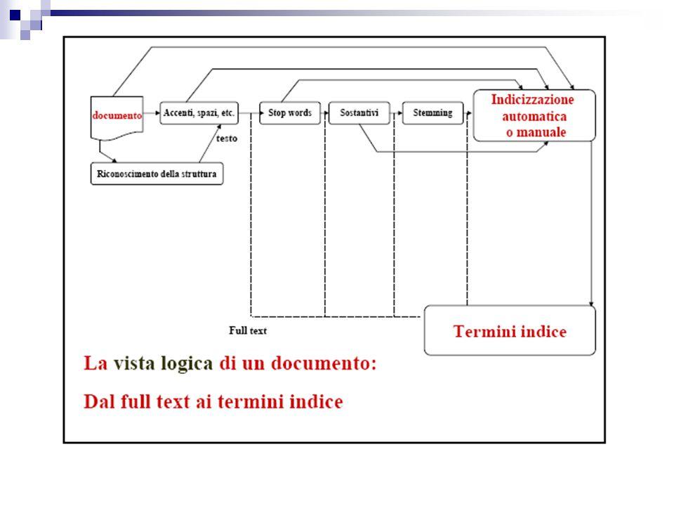 In tutti i casi l'informazione viene reperita per mezzo di indici che descrivono : le entità (caso db), i documenti (caso information retrieval), le pagine Web (caso ricerca in rete)