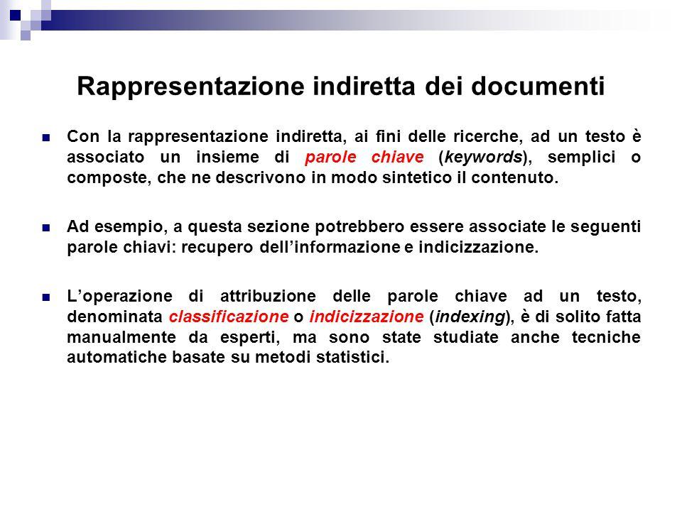 Rappresentazione indiretta dei documenti