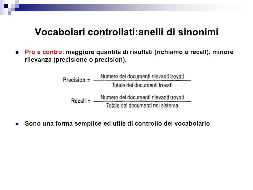 Vocabolari controllati:anelli di sinonimi