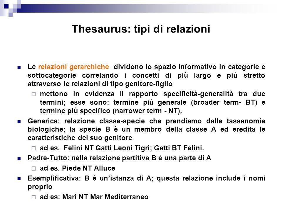Thesaurus: tipi di relazioni