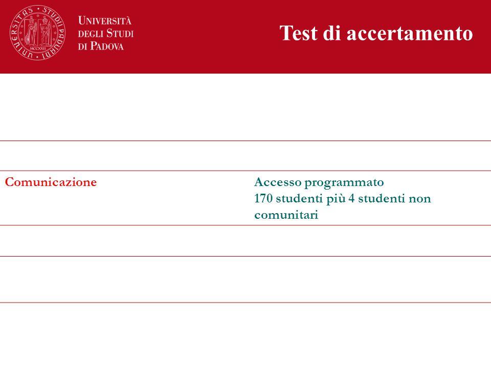 Test di accertamento Comunicazione Accesso programmato