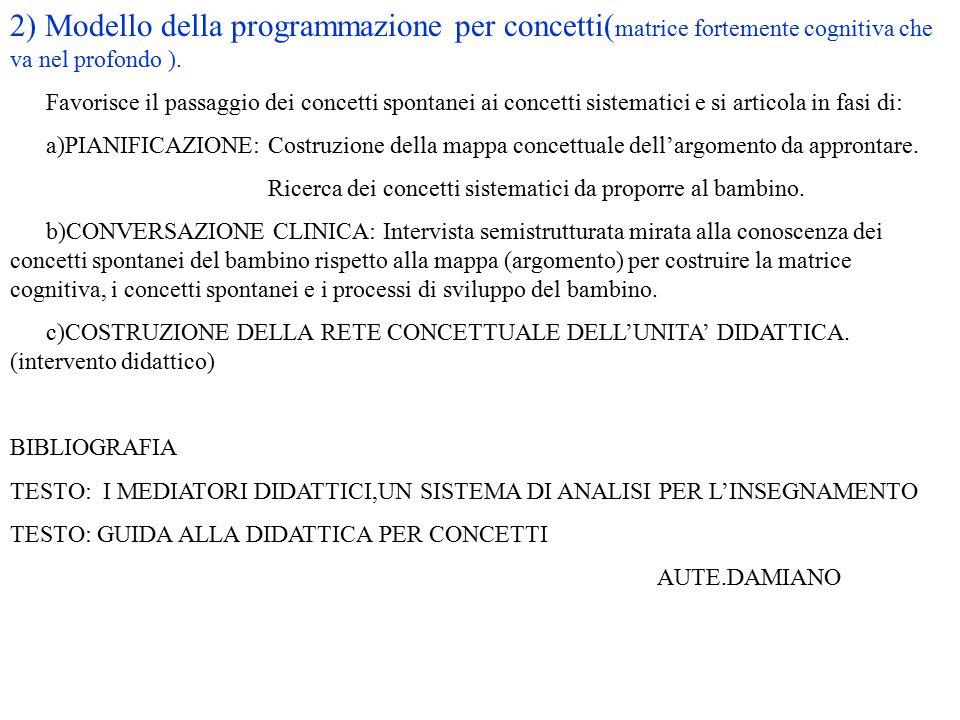 2) Modello della programmazione per concetti(matrice fortemente cognitiva che va nel profondo ).