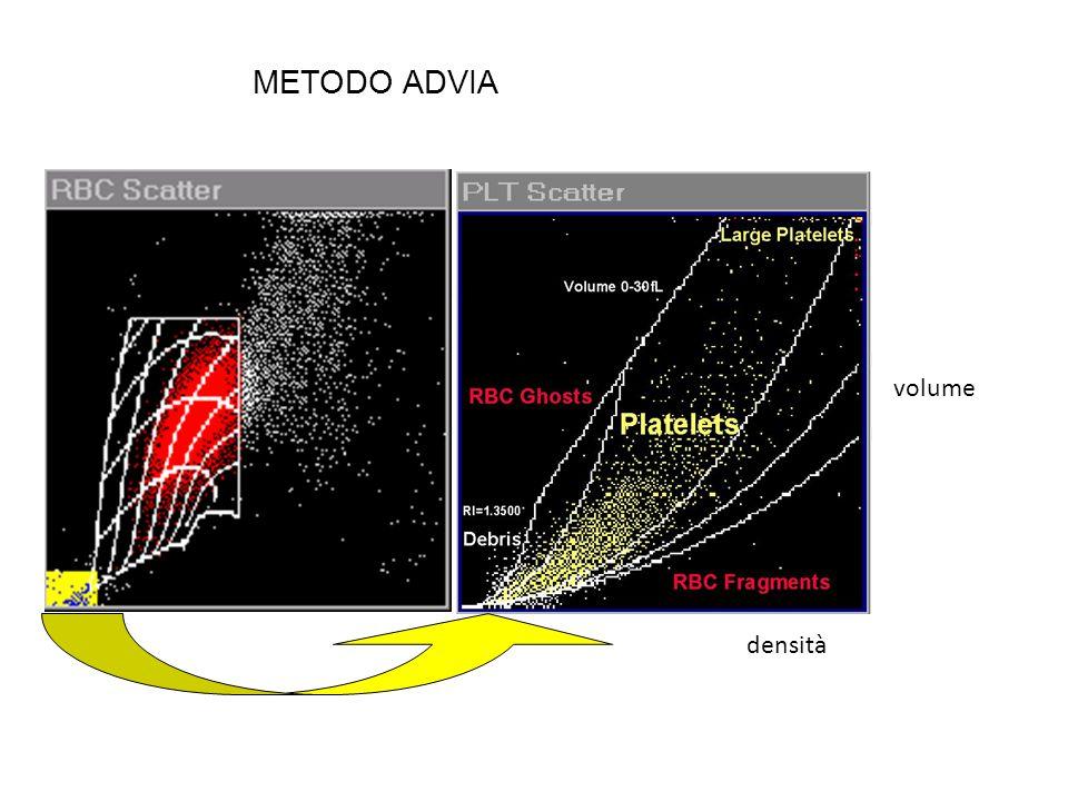 METODO ADVIA volume densità