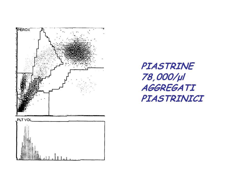 PIASTRINE 78,000/μl AGGREGATI PIASTRINICI