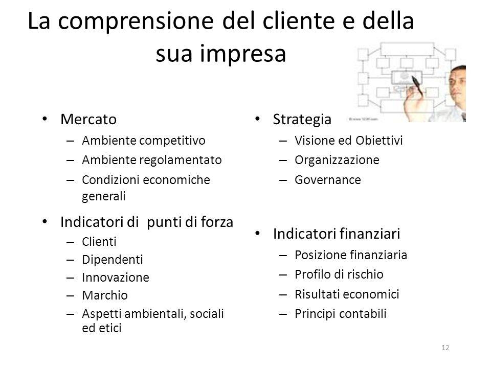 La comprensione del cliente e della sua impresa