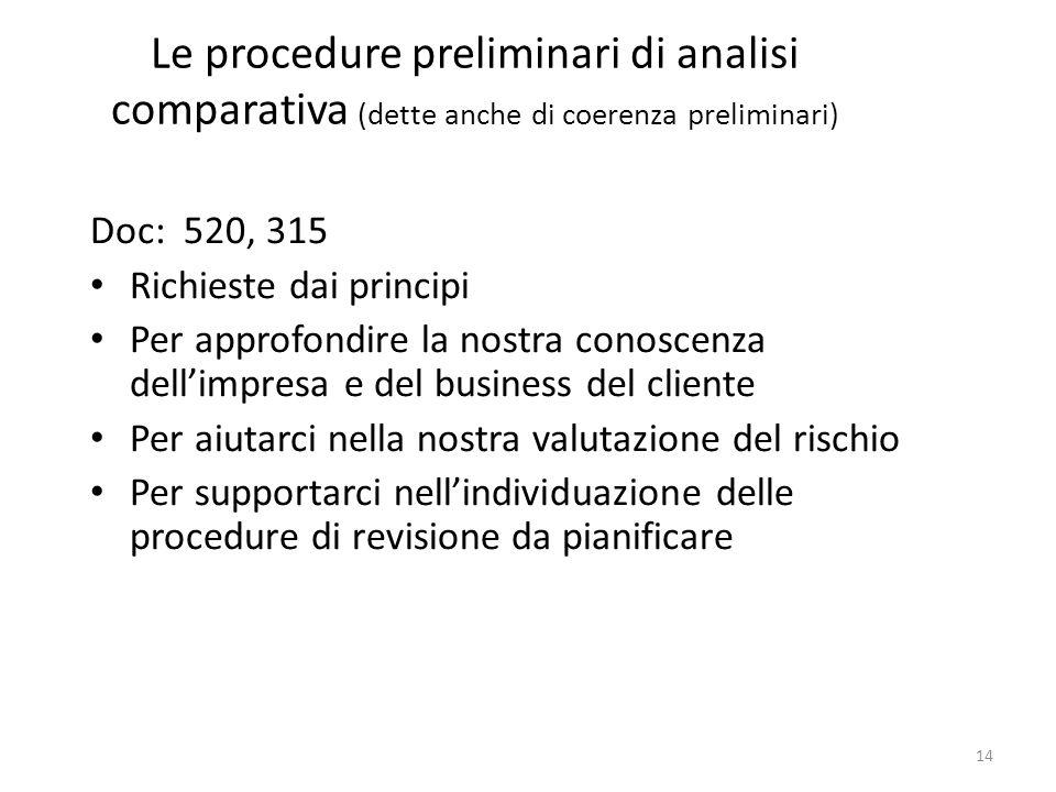 Le procedure preliminari di analisi comparativa (dette anche di coerenza preliminari)