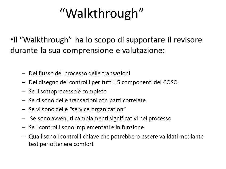 Walkthrough Il Walkthrough ha lo scopo di supportare il revisore durante la sua comprensione e valutazione: