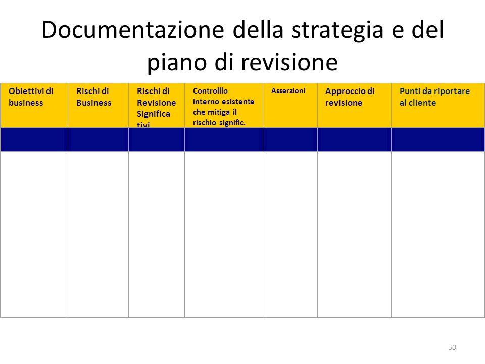 Documentazione della strategia e del piano di revisione