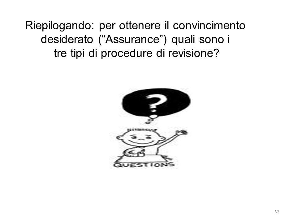 Riepilogando: per ottenere il convincimento desiderato ( Assurance ) quali sono i tre tipi di procedure di revisione