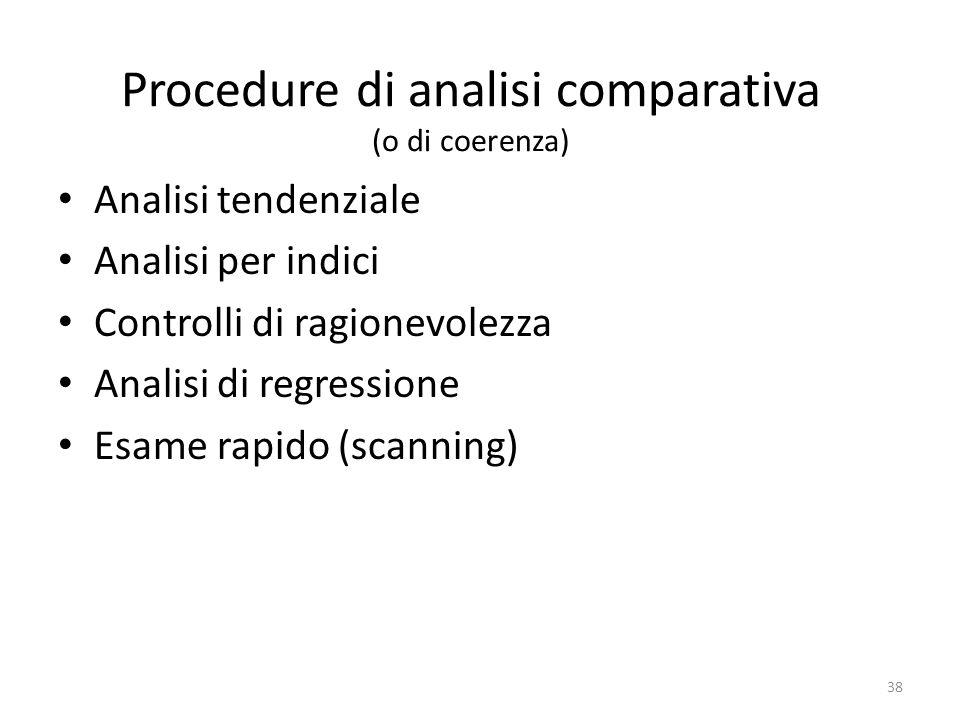 Procedure di analisi comparativa (o di coerenza)