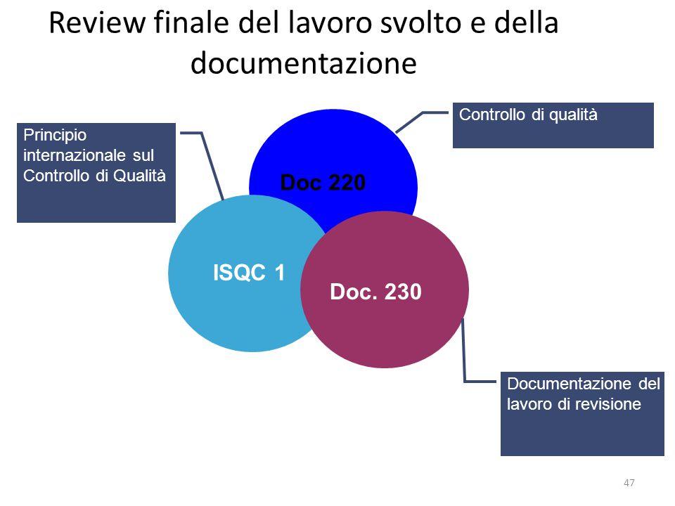 Review finale del lavoro svolto e della documentazione