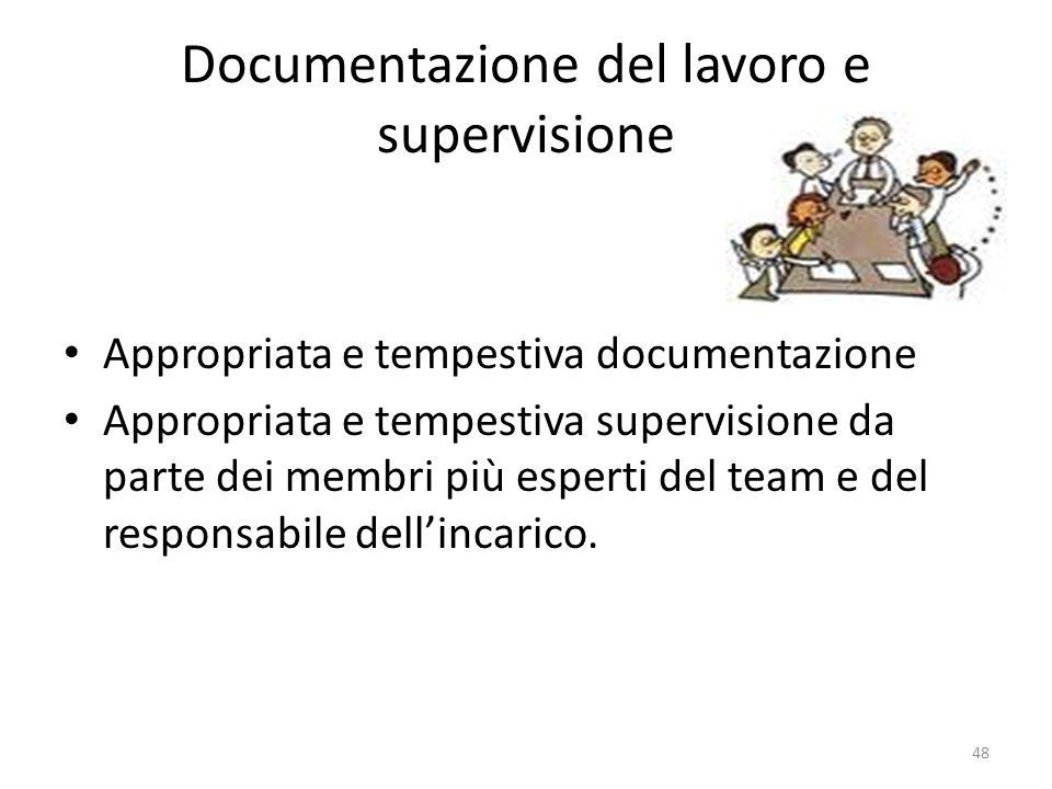 Documentazione del lavoro e supervisione