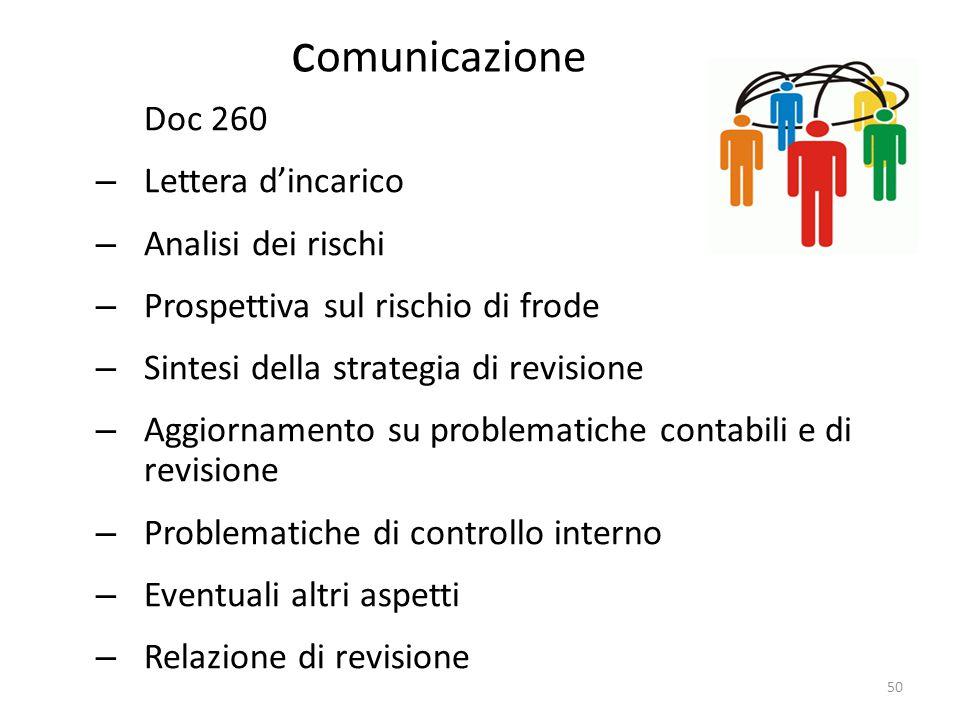 comunicazione Doc 260 Lettera d'incarico Analisi dei rischi