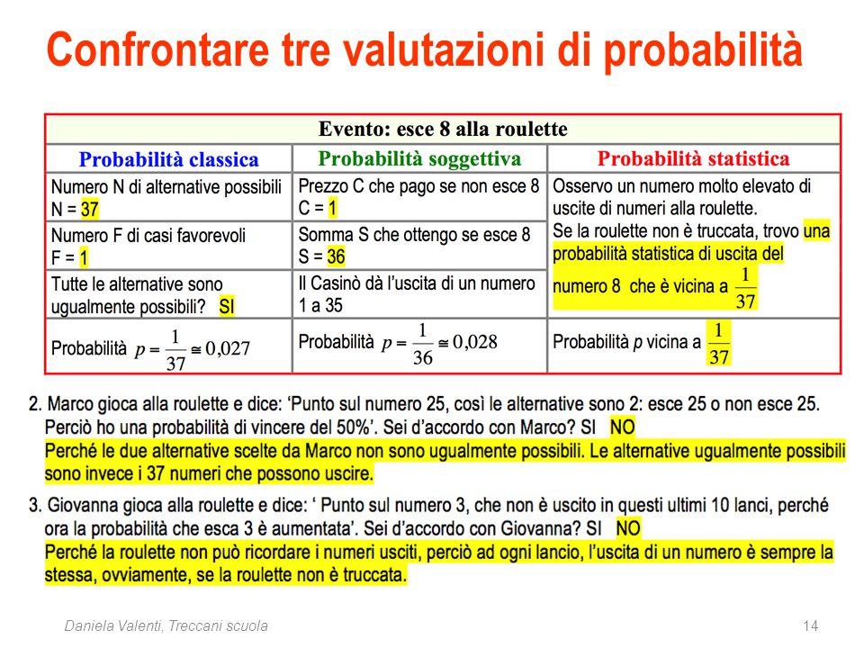 Confrontare tre valutazioni di probabilità