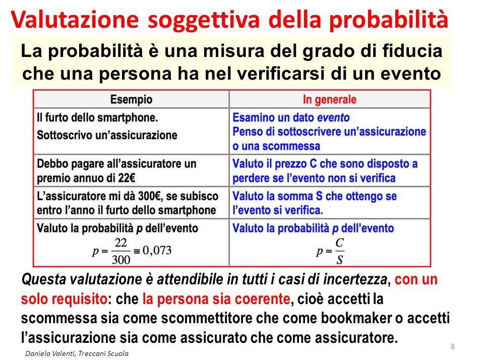 Valutazione soggettiva della probabilità