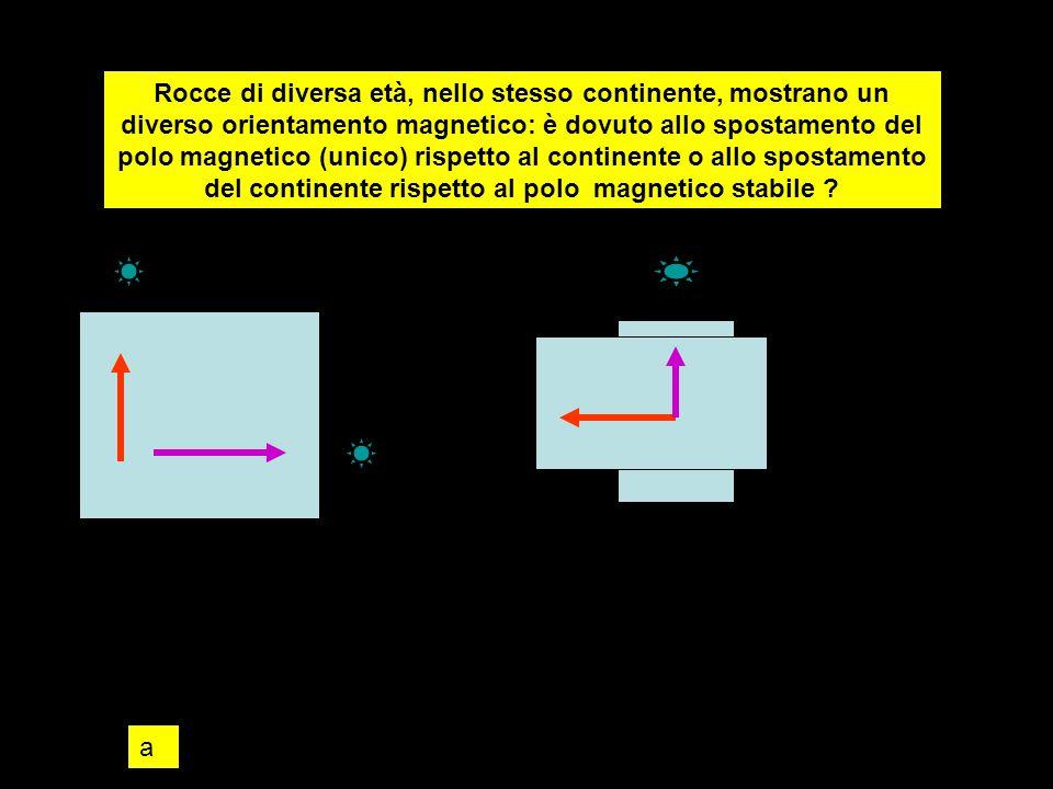 Rocce di diversa età, nello stesso continente, mostrano un diverso orientamento magnetico: è dovuto allo spostamento del polo magnetico (unico) rispetto al continente o allo spostamento del continente rispetto al polo magnetico stabile