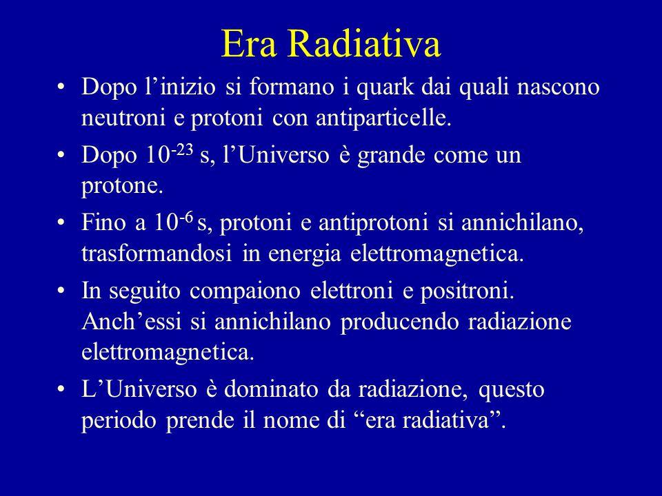 Era Radiativa Dopo l'inizio si formano i quark dai quali nascono neutroni e protoni con antiparticelle.