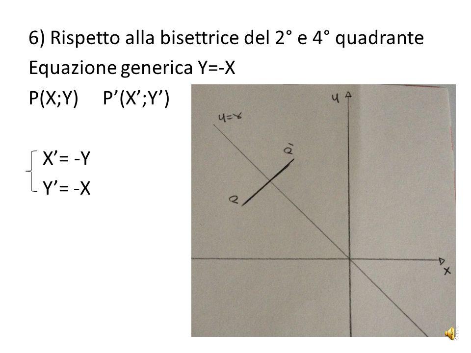 6) Rispetto alla bisettrice del 2° e 4° quadrante Equazione generica Y=-X P(X;Y) P'(X';Y') X'= -Y Y'= -X