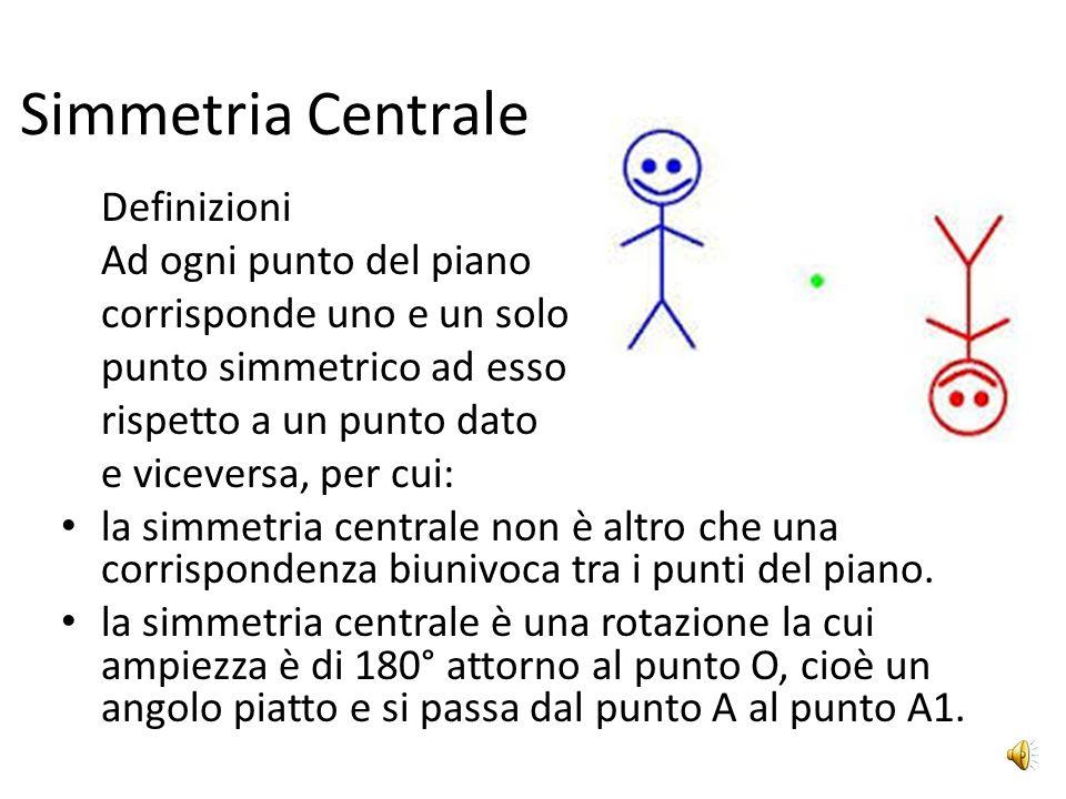 Simmetria Centrale Definizioni Ad ogni punto del piano