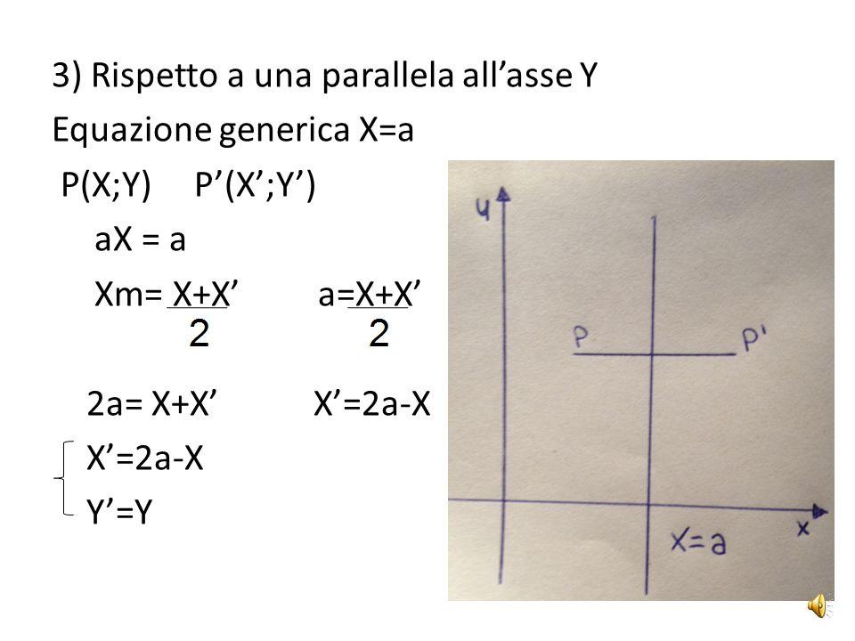 3) Rispetto a una parallela all'asse Y Equazione generica X=a P(X;Y) P'(X';Y') aX = a Xm= X+X' a=X+X' 2a= X+X' X'=2a-X X'=2a-X Y'=Y