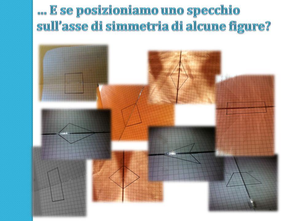 … E se posizioniamo uno specchio sull'asse di simmetria di alcune figure