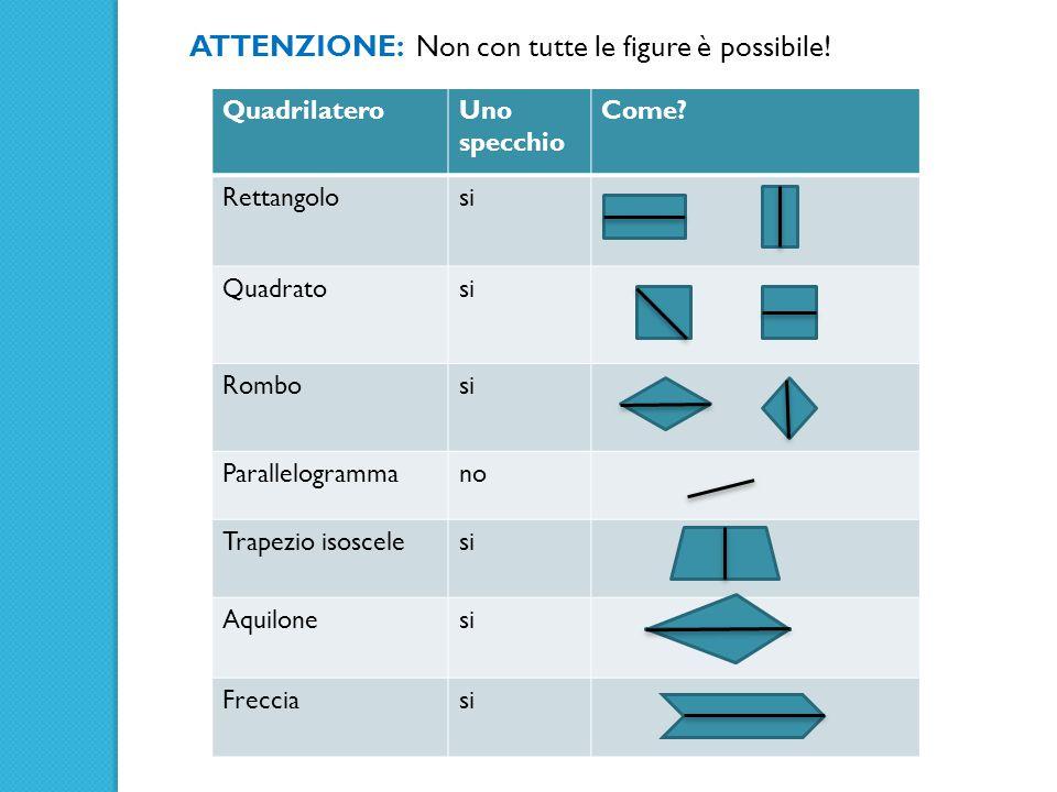 ATTENZIONE: Non con tutte le figure è possibile!