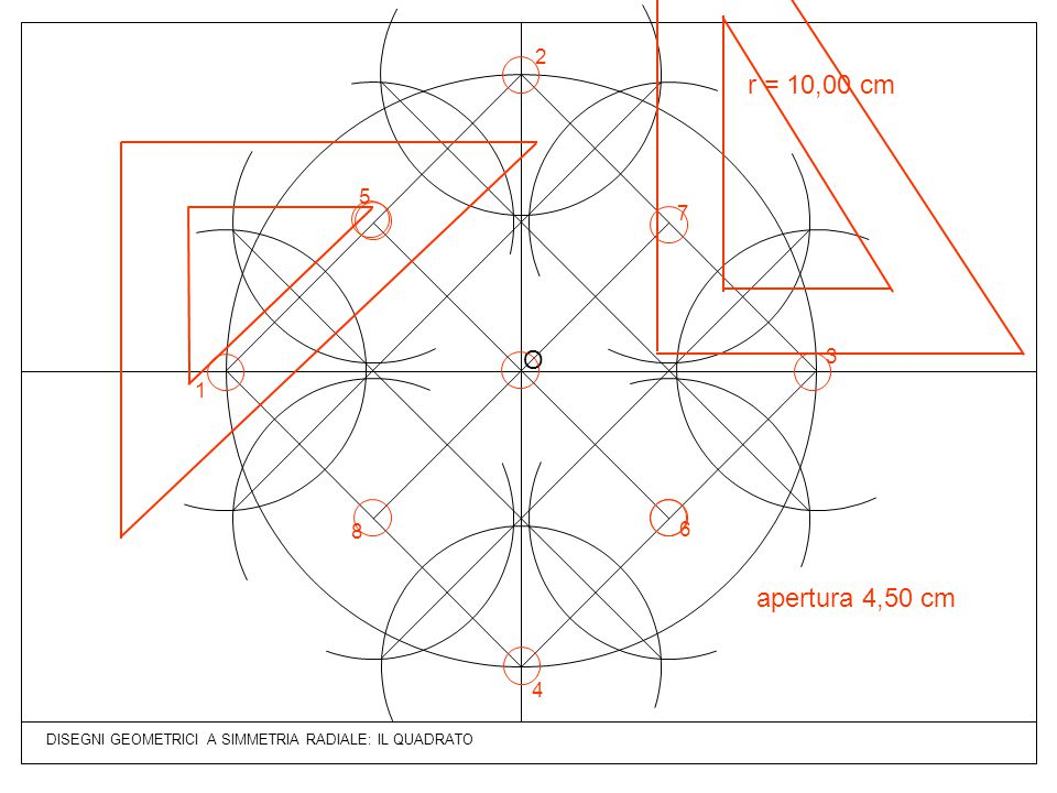 2 r = 10,00 cm 5 7 O 3 1 8 6 apertura 4,50 cm 4 DISEGNI GEOMETRICI A SIMMETRIA RADIALE: IL QUADRATO