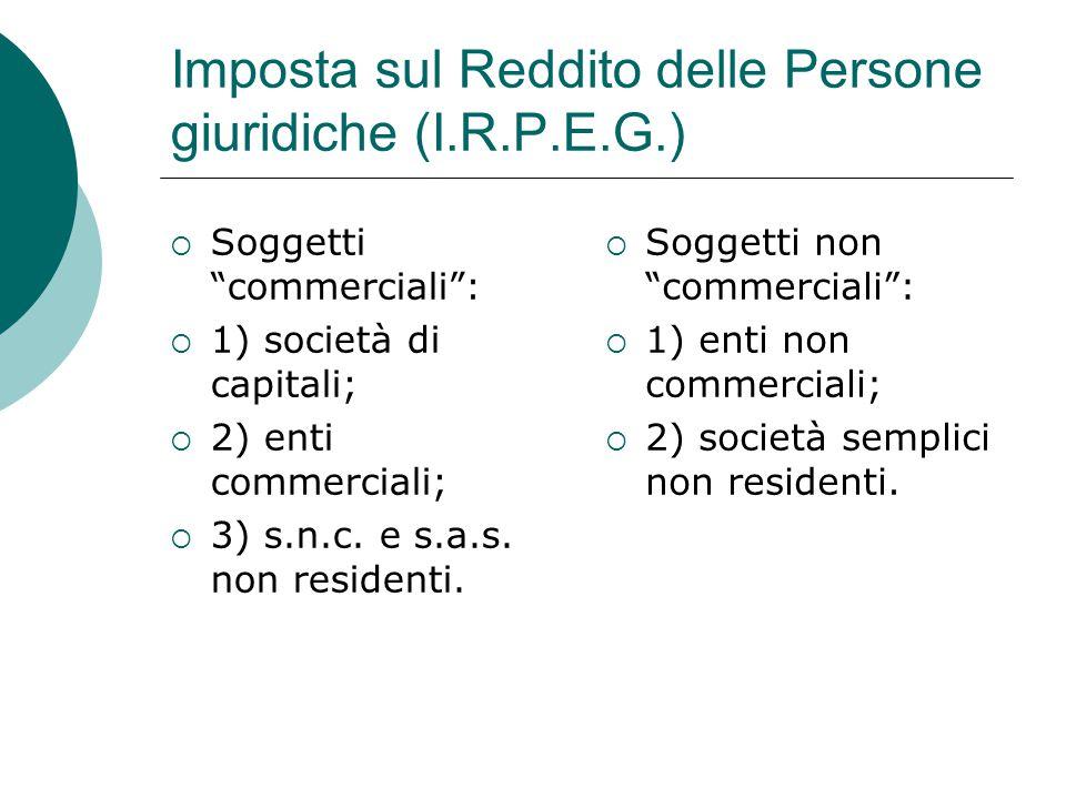 Imposta sul Reddito delle Persone giuridiche (I.R.P.E.G.)