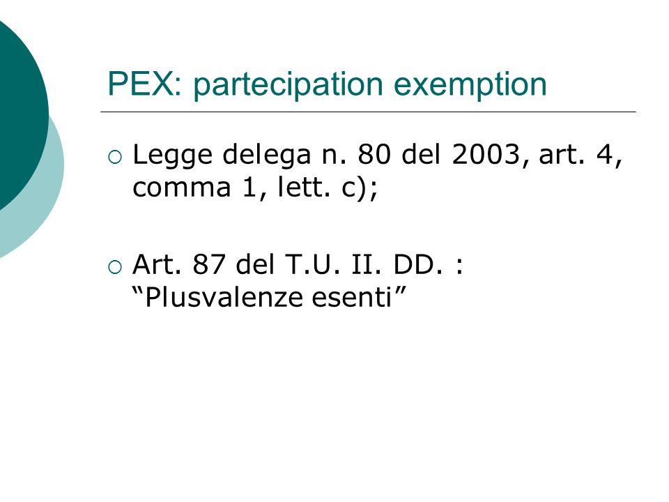 PEX: partecipation exemption