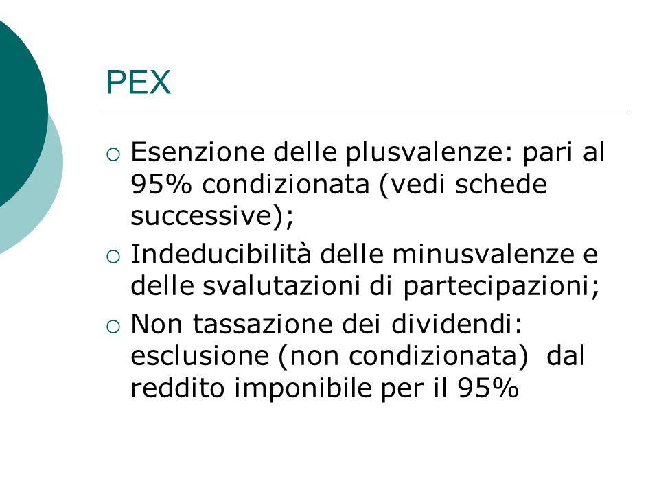PEX Esenzione delle plusvalenze: pari al 95% condizionata (vedi schede successive);