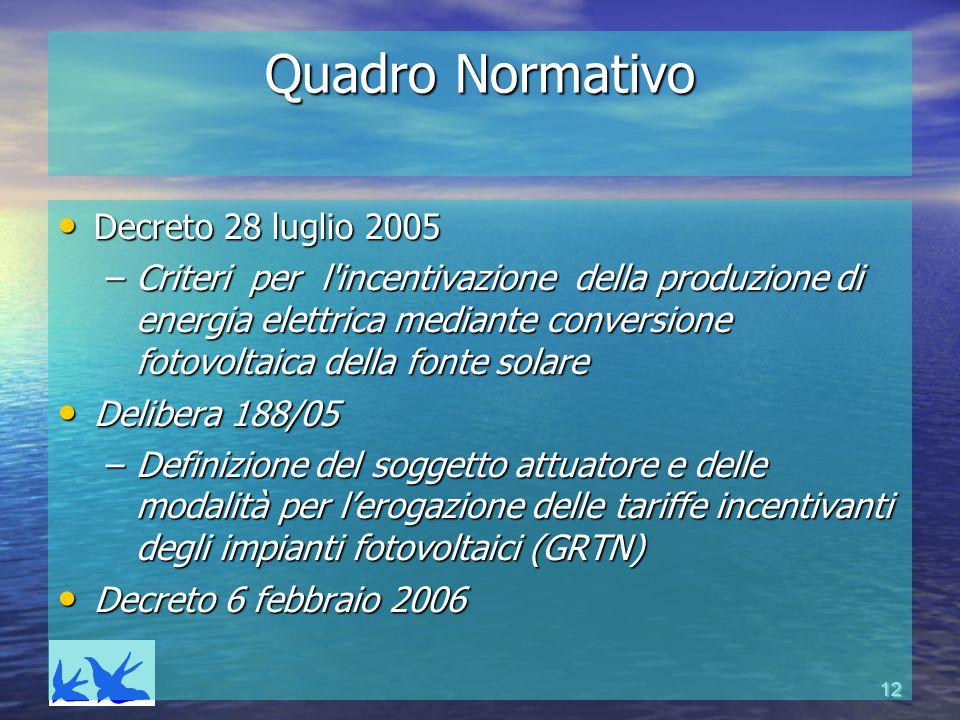 Quadro Normativo Decreto 28 luglio 2005