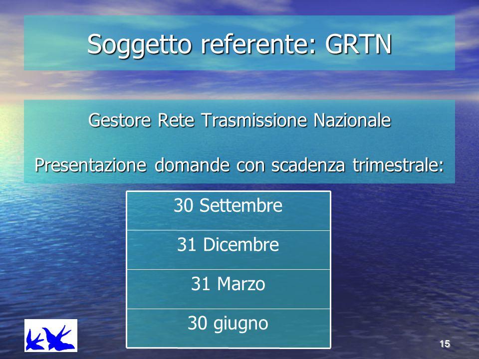 Soggetto referente: GRTN