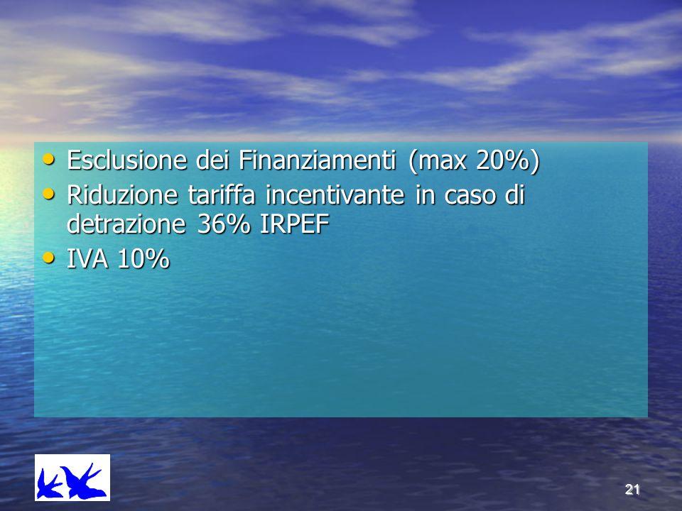 Esclusione dei Finanziamenti (max 20%)