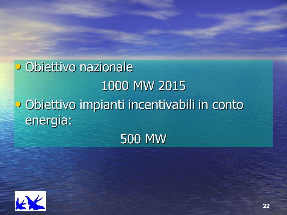 Obiettivo nazionale 1000 MW 2015 Obiettivo impianti incentivabili in conto energia: 500 MW