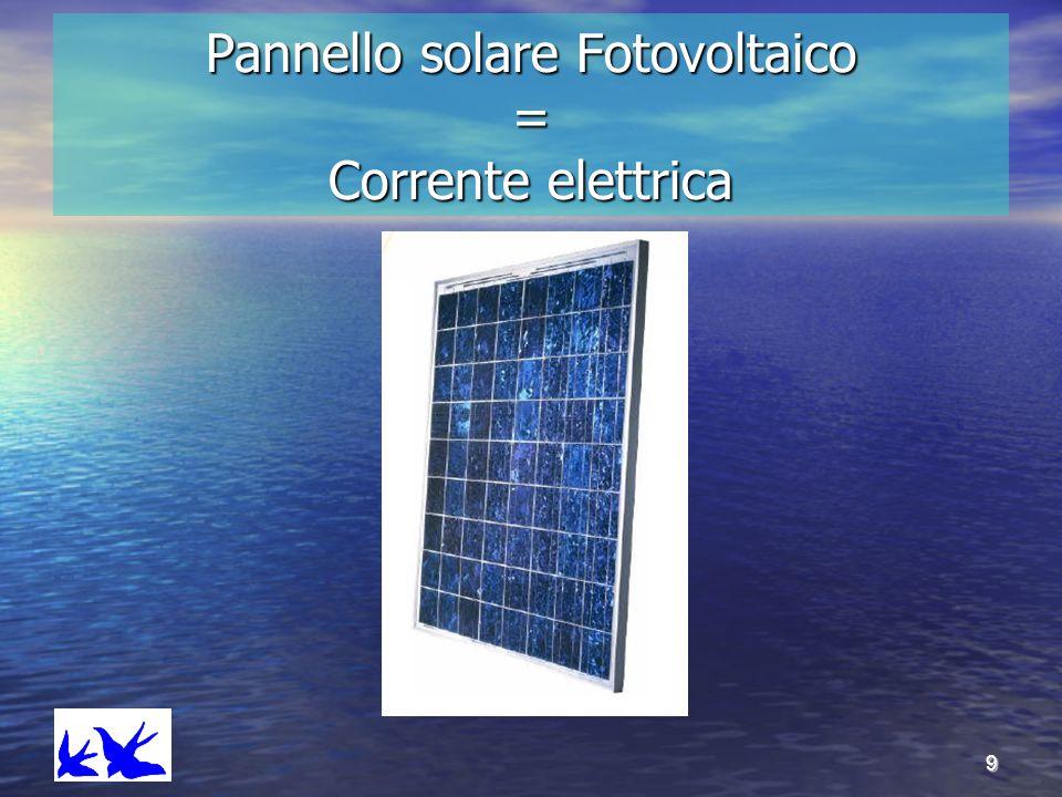 Pannello solare Fotovoltaico = Corrente elettrica