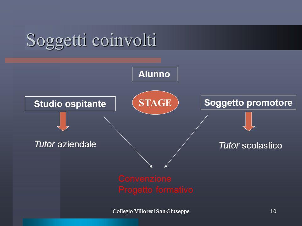 Collegio Villoresi San Giuseppe