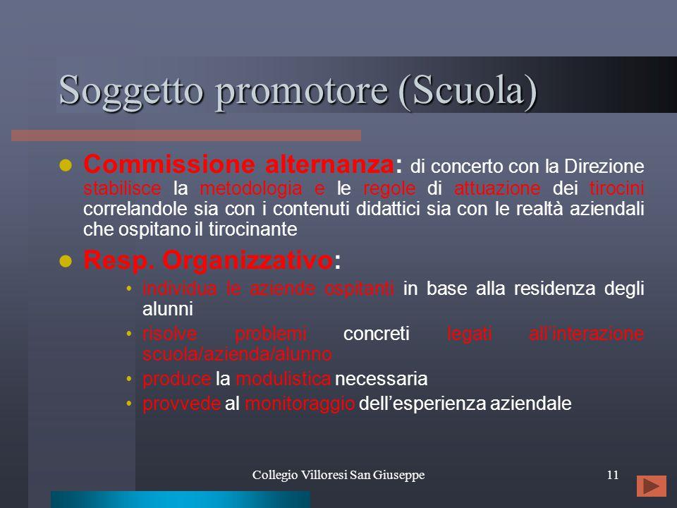 Soggetto promotore (Scuola)