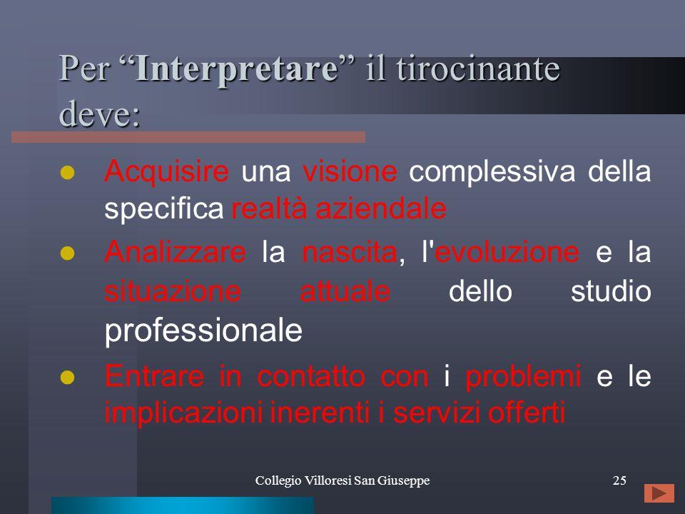 Per Interpretare il tirocinante deve: