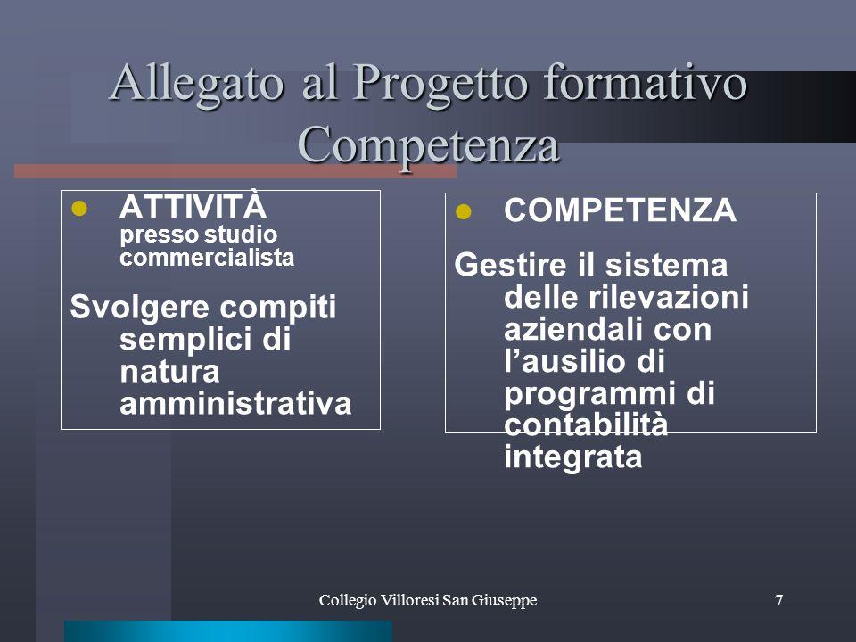 Allegato al Progetto formativo Competenza