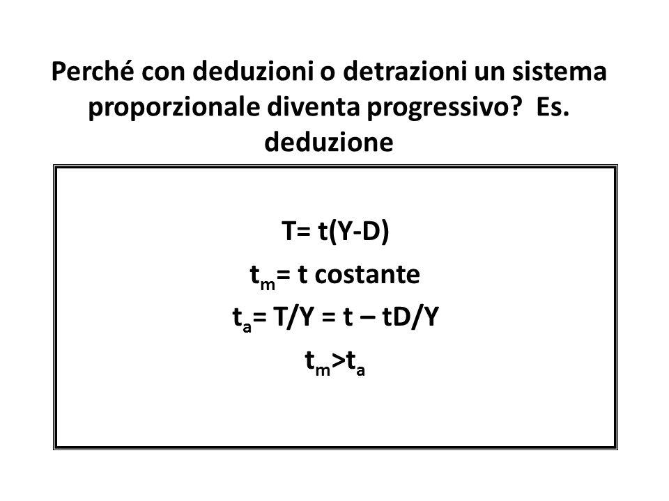 Perché con deduzioni o detrazioni un sistema proporzionale diventa progressivo Es. deduzione