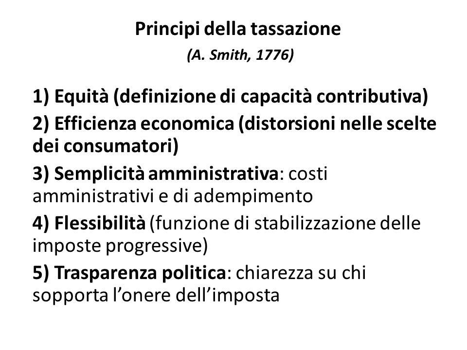 Principi della tassazione (A. Smith, 1776)