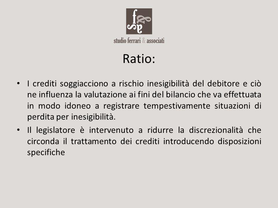 Ratio:
