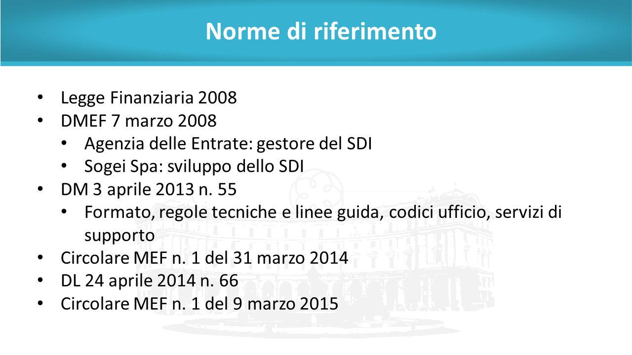 Norme di riferimento Legge Finanziaria 2008 DMEF 7 marzo 2008