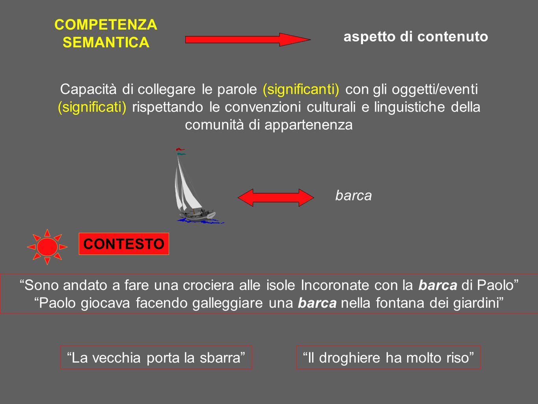 aspetto di contenuto COMPETENZA SEMANTICA CONTESTO