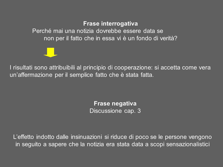 Frase interrogativa Frase negativa