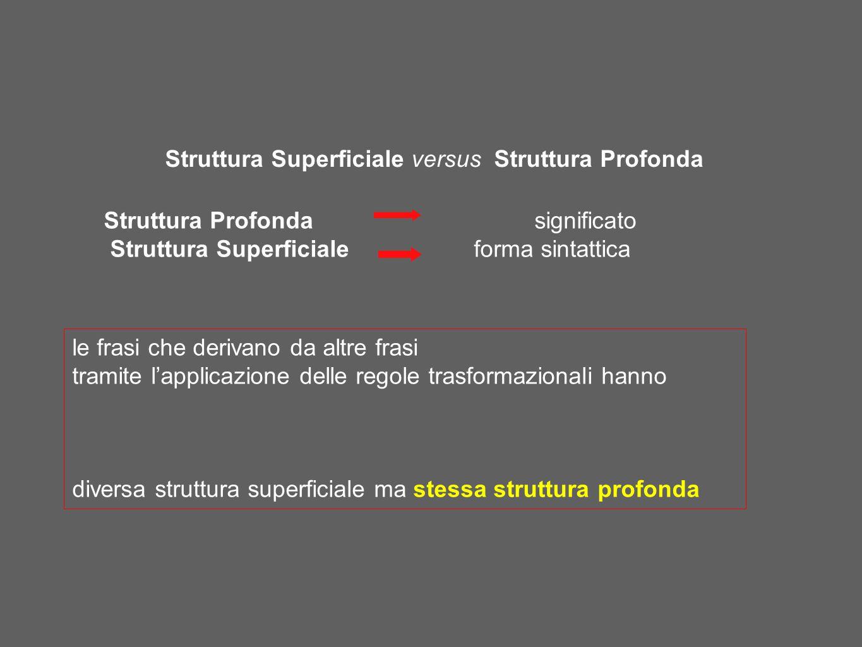 Struttura Superficiale versus Struttura Profonda